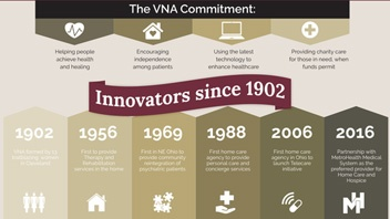 VNA of Ohio - Innovators Since 1902